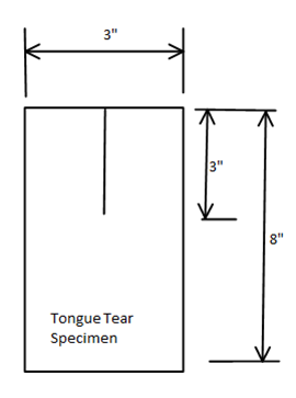 Tongue Tear resized 600